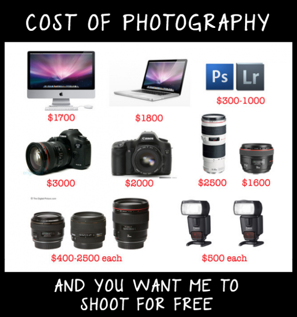 cost-of-photography-2